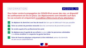 CORONAVIRUS - COVID 19 Informations